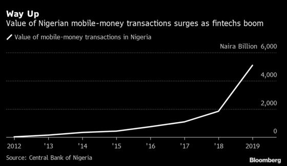 Nigerian Payments App Paga May Be Africa's Next Unicorn