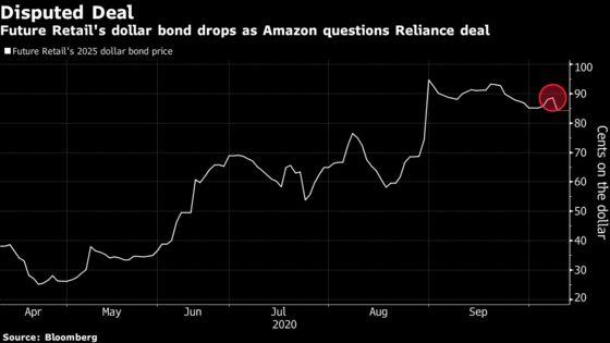 Amazon Says Indian Partner Broke Pact After Ambani Sale Deal
