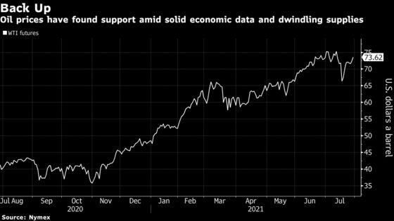 Oil Advances on Broader Market Gains and Improved Demand Outlook