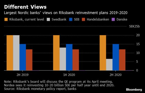 Inflation Slowdown Is Again Stalking Sweden's Central Bank