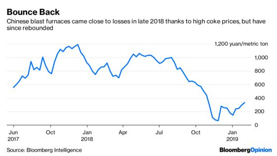 Iron Ore'sRally Is Living on Borrowed Time