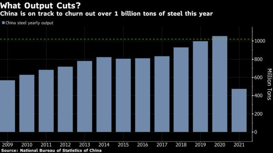 China's Steps Turn Iron Into World's Most Volatile Commodity
