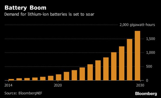 Why the British Car Industry Urgently Needs a Battery Gigafactory