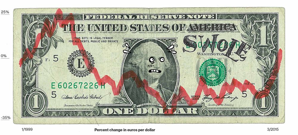 Relates To The Not So Almighty Dollar