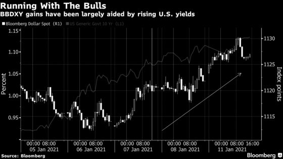 Stocks Drop From Record Highs; Dollar Strengthens: Markets Wrap