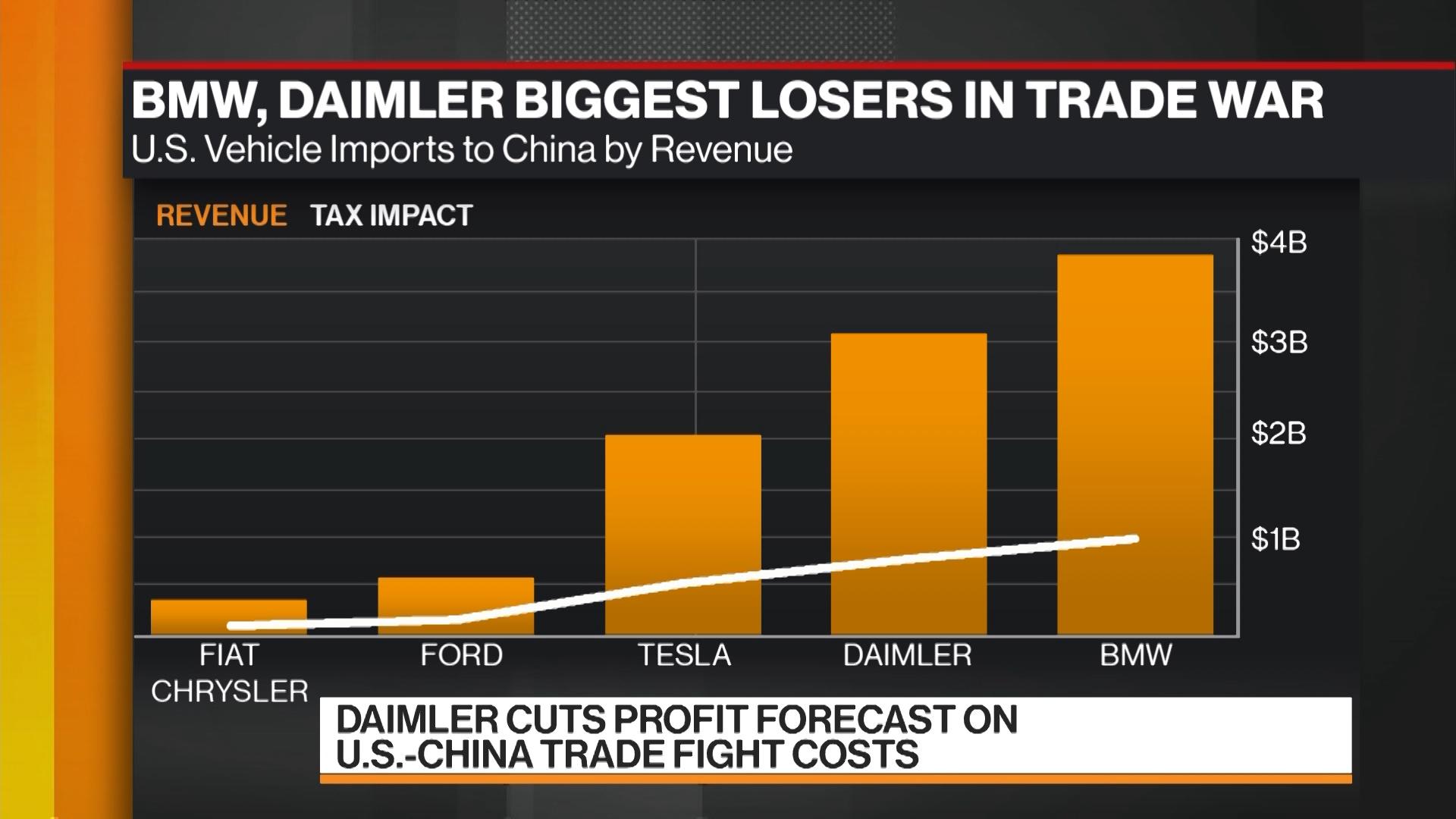 DAI:Xetra Stock Quote - Daimler AG - Bloomberg Markets