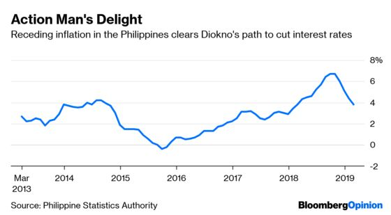 Duterte Feels Lucky. Inflation May Make His Day