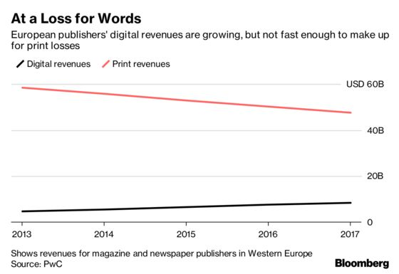 Silicon Valley and Publishers Fight on After EU Copyright Vote