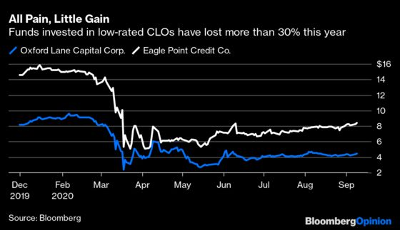 First ETF for CLOs Is Ultra-Safe. No, Seriously.