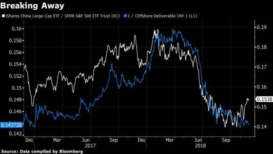Goldman Crunches Data to Pick the Best Trades for G-20 Rally