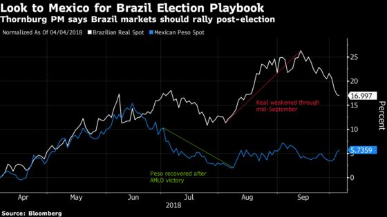 One Money Manager Thinks Investors Are Too Pessimistic on China and Brazil
