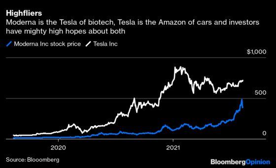 Moderna Achieves a Tesla-Like Aura With Investors