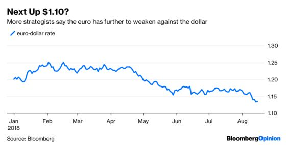 Market Sell-Off Misery May Have a Silver Lining