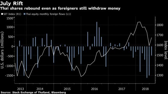 Foreigners Are Missing Asia's Best Stock Story This Month