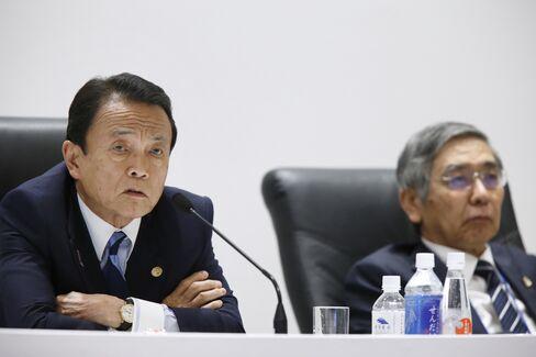 麻生財務相(左)と黒田日銀総裁