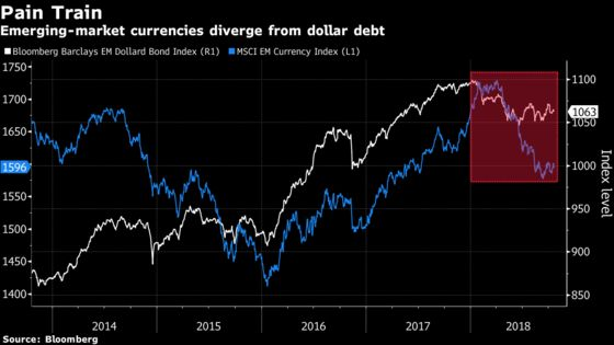 Goldman Says It's Time to Buy the Dip in Beaten-Down Emerging Markets