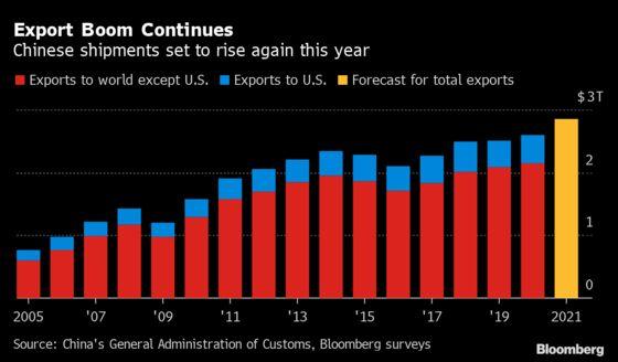 Charting Global Economy: U.S. Demand Spurs Export-Led Nations
