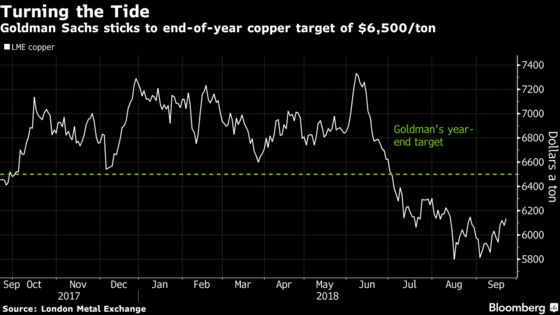 Goldman Backs Commodities as Trade War Fury Now Met With Shrugs