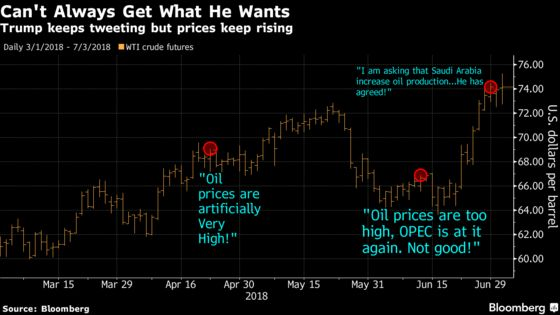 Trump's Tweets Hurt Oil Prices More Than Help