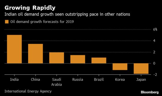 World's Biggest Election to Offer a Boost to theOil Market