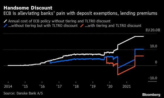 ECB to Keep Stimulus Steady as Crisis Persists: Decision Guide