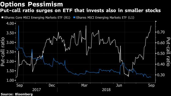 EM Value Stocks Beat Growth Shares, Signaling Flight to Safety
