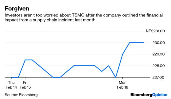 TSMC's Not-New Management Presents New Challenges for Investors