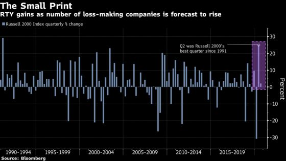 March of Zombie Companies Just Gets Louder in Stock Market