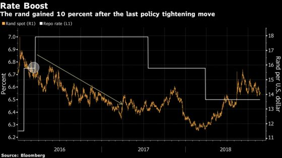 A 'Coin Toss'Holds Big Risks for SouthAfrica's Rand