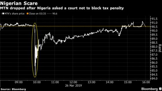 MTN Pares Drop After Nigeria Urges Court to Keep Tax Penalty