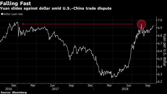 Goldman Can't Rule Out U.S. Naming China a Currency Manipulator