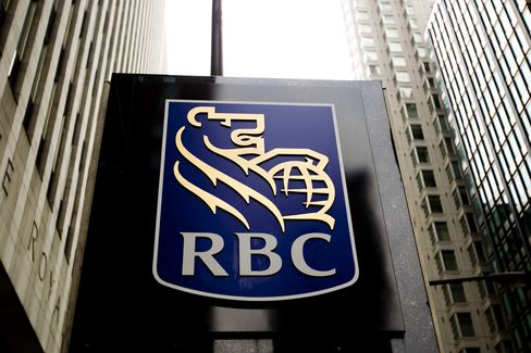 RBC Stock Poised for Record on Wealth Managing