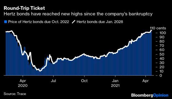 How Left-for-Dead Hertz Bonds Returned 1,000%