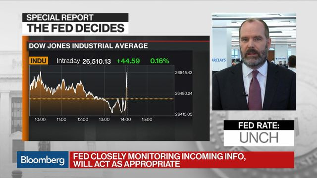 'As Close as They Could Come to Cutting': Wall Street Reacts to the FOMC