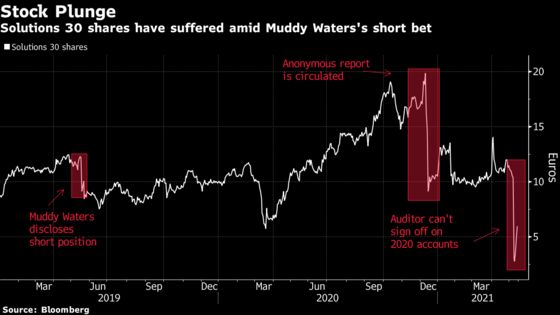 Short Seller Muddy Waters Notches Another Win With Solutions 30