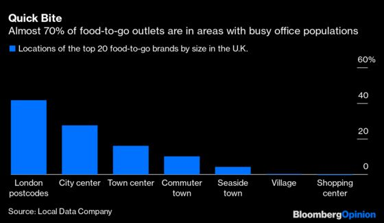 From Kebabs to Manicures, London's a Bleak Place