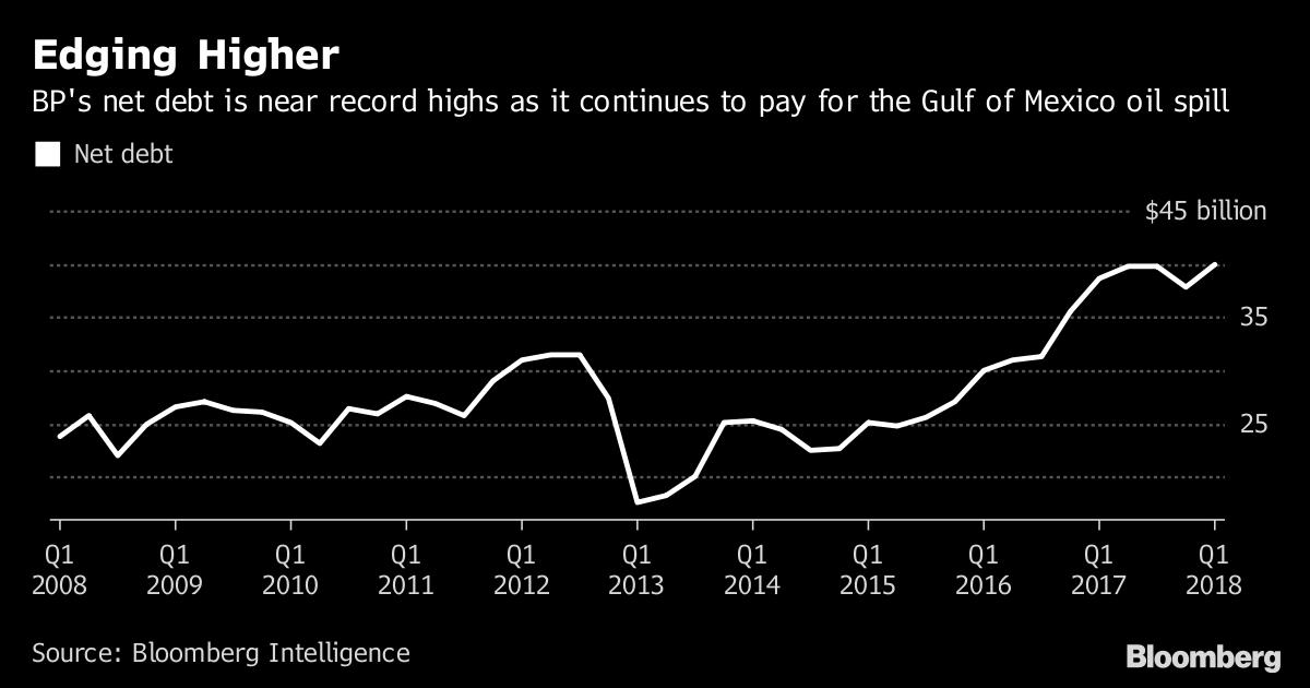 Royal Dutch Shell (RDSA) Receives Buy Rating from Deutsche Bank