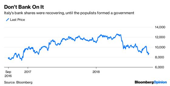 Italy's Banks Stumble Into a New Crisis