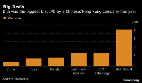 China's Big Tech Crackdown Puts Dozens of U.S. IPOs at Risk