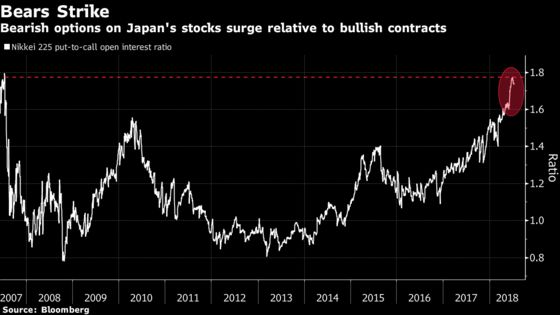 Trade War Fallout Blurs Lines Between Japan and China Stocks
