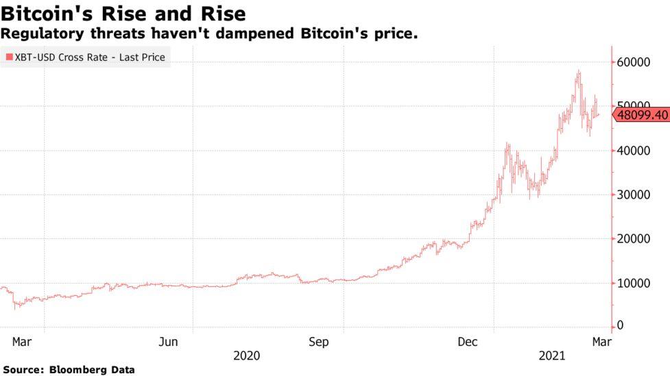 bitcoin ár manipuláció reddit)