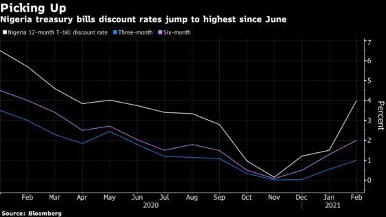 Lagos Bank Stocks Take Beating as Traders Chase High Yields