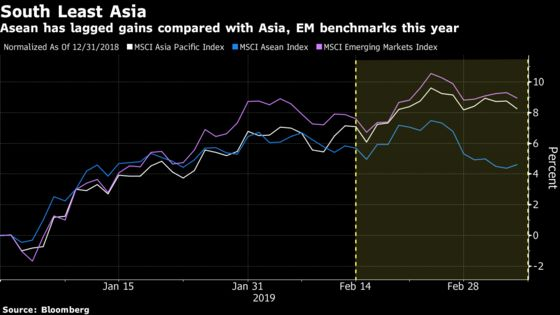 The Asian Markets That Should Do Well But Aren't: Taking Stock