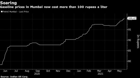 Gasoline Now Costs Almost Twice as Much in Mumbai Than New York