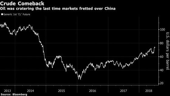 Global Markets Are Shaking Off China's Flashback to 2015