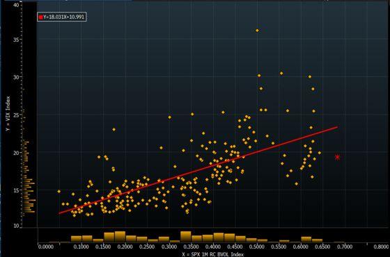 Trade Tantrums Turn U.S. Stock Market Into a Macro Play