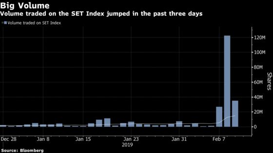 In or Out: Thai Stock Investors Weigh Escalating Political Risk