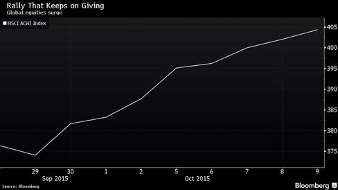 Global equities surge