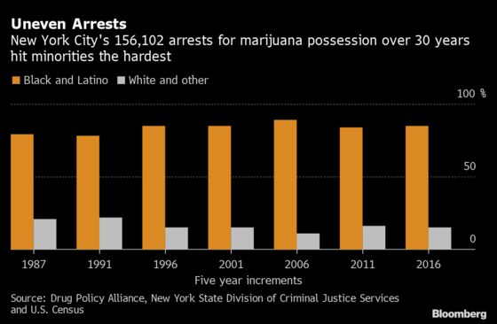 N.Y.'s Soon-to-Be Legal Pot Stirs Debate on Taxes, Social Reform