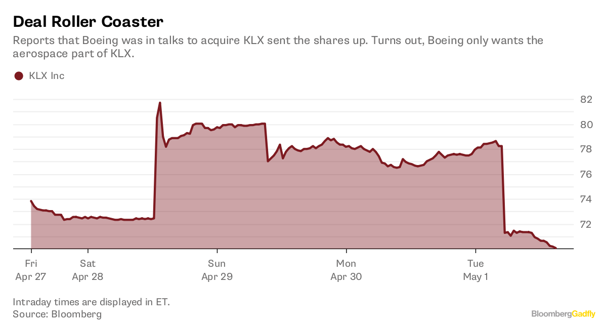 Boeing to buy aviation parts distributor on multi-billion dollar deal